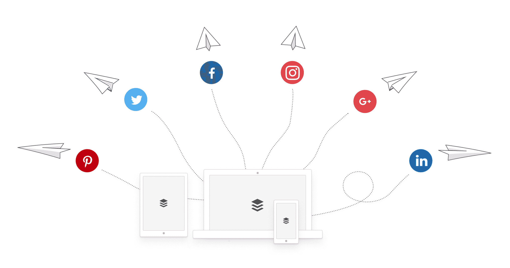 Hootsuite, Buffer and Latergram as social media management tools