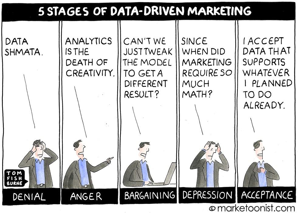 Tiếp thị tăng trưởng theo hướng dữ liệu