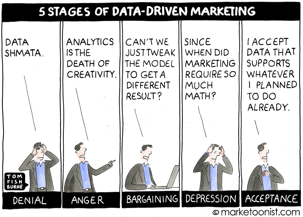Data-Driven Growth Marketing