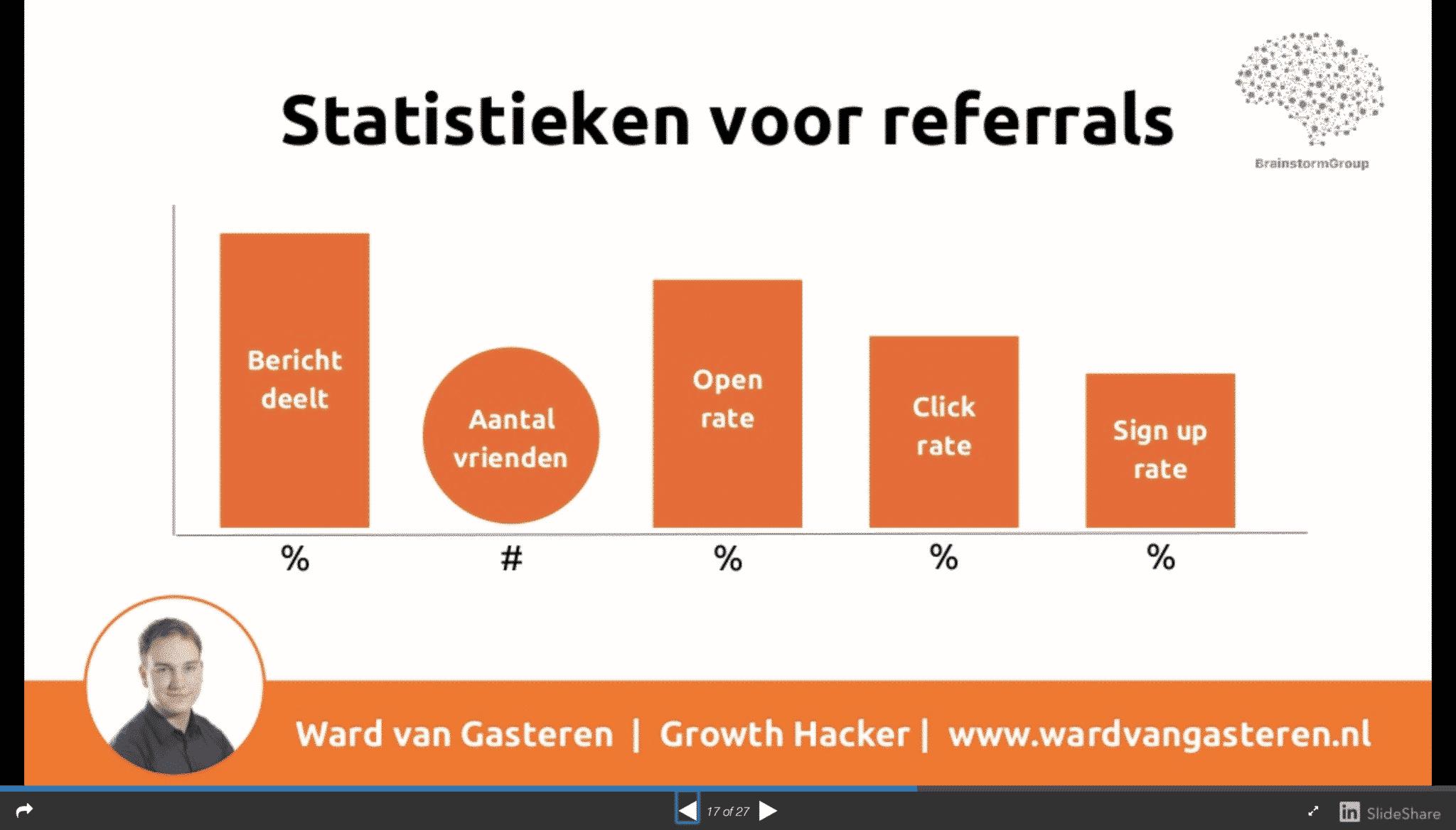 Ward van Gasteren Referral Metrics for Growth Hackers