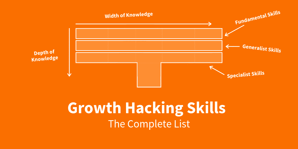 2020 T-Shaped Marketeer Growth Hacking Skills