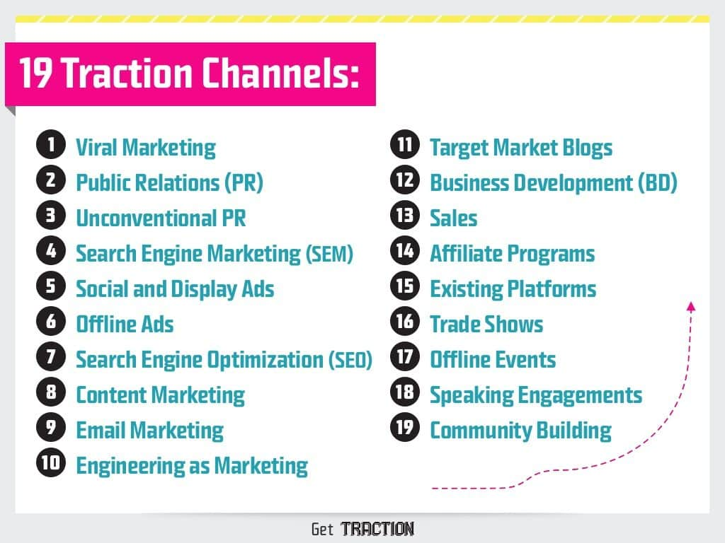 19 Growth Hacking Book Traction Channels