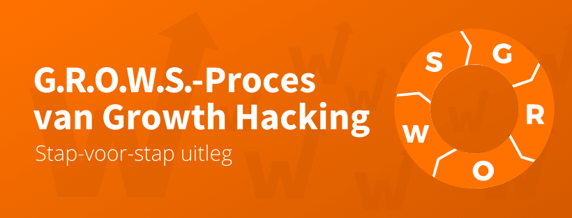 GROWS proces growth hacking