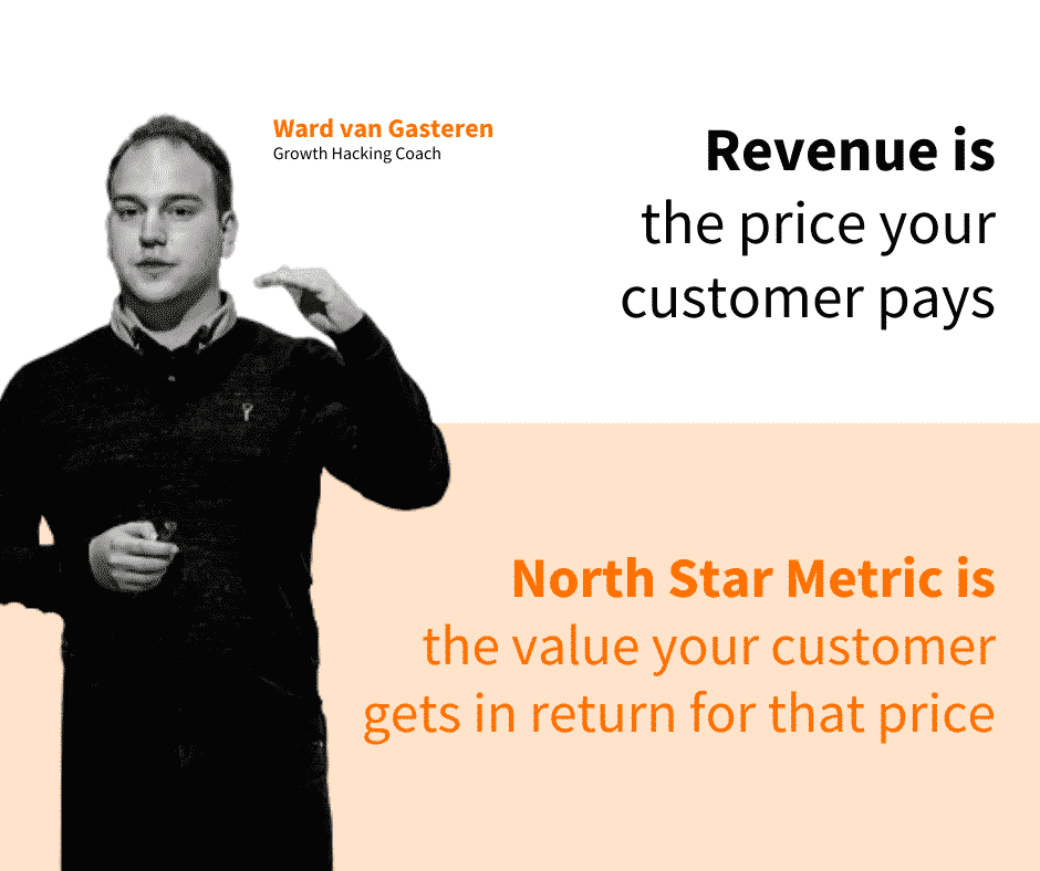 North Star Metric Quote Growth Hacking
