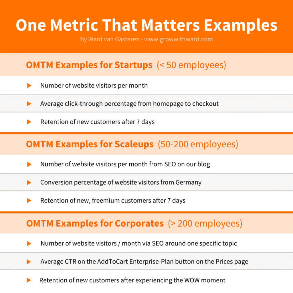 OMTM Examples One Metric That Matters